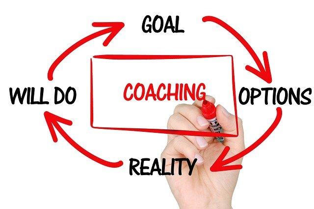 coach carrière professionnelle